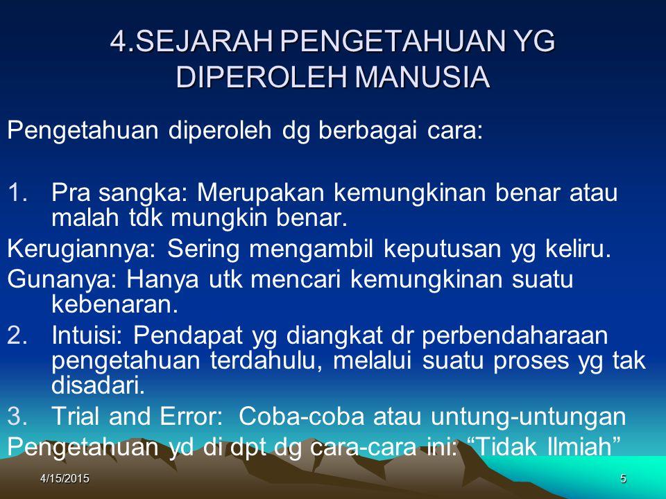 4.SEJARAH PENGETAHUAN YG DIPEROLEH MANUSIA