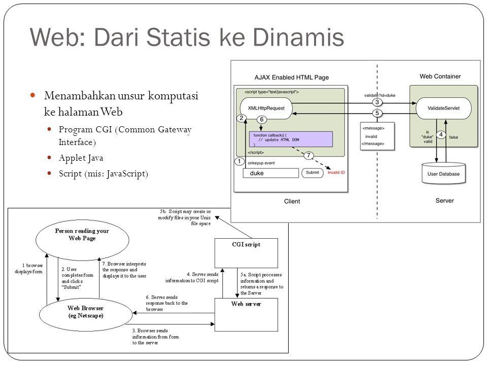 Web: Dari Statis ke Dinamis