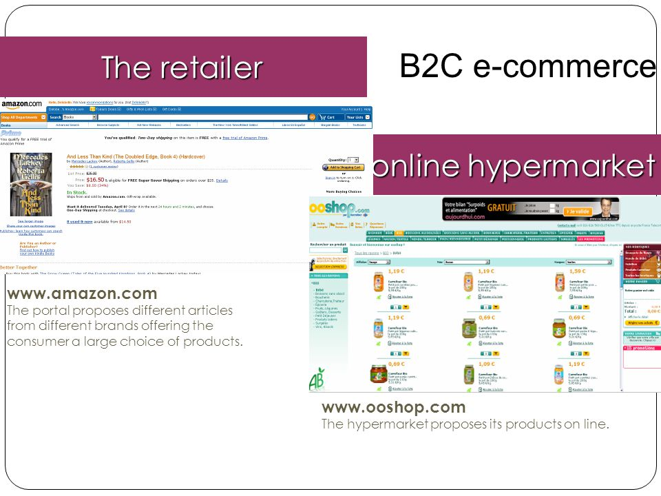 B2C e-commerce The retailer The online hypermarket www.amazon.com