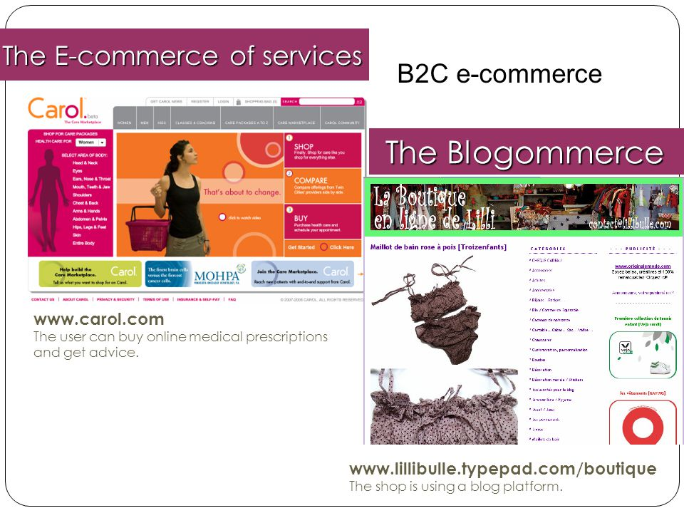 The Blogommerce The E-commerce of services B2C e-commerce