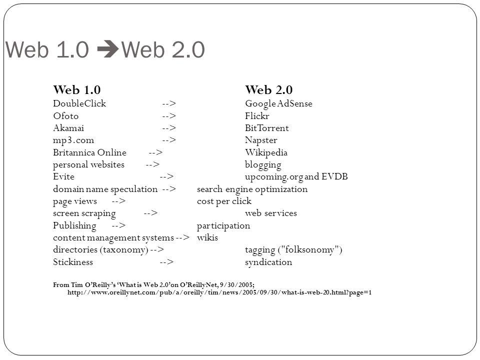 Web 1.0 Web 2.0 Web 1.0 Web 2.0 DoubleClick --> Google AdSense
