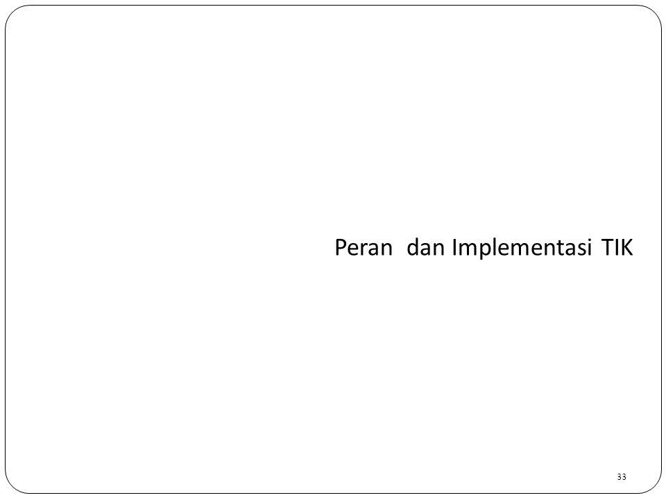 Peran dan Implementasi TIK