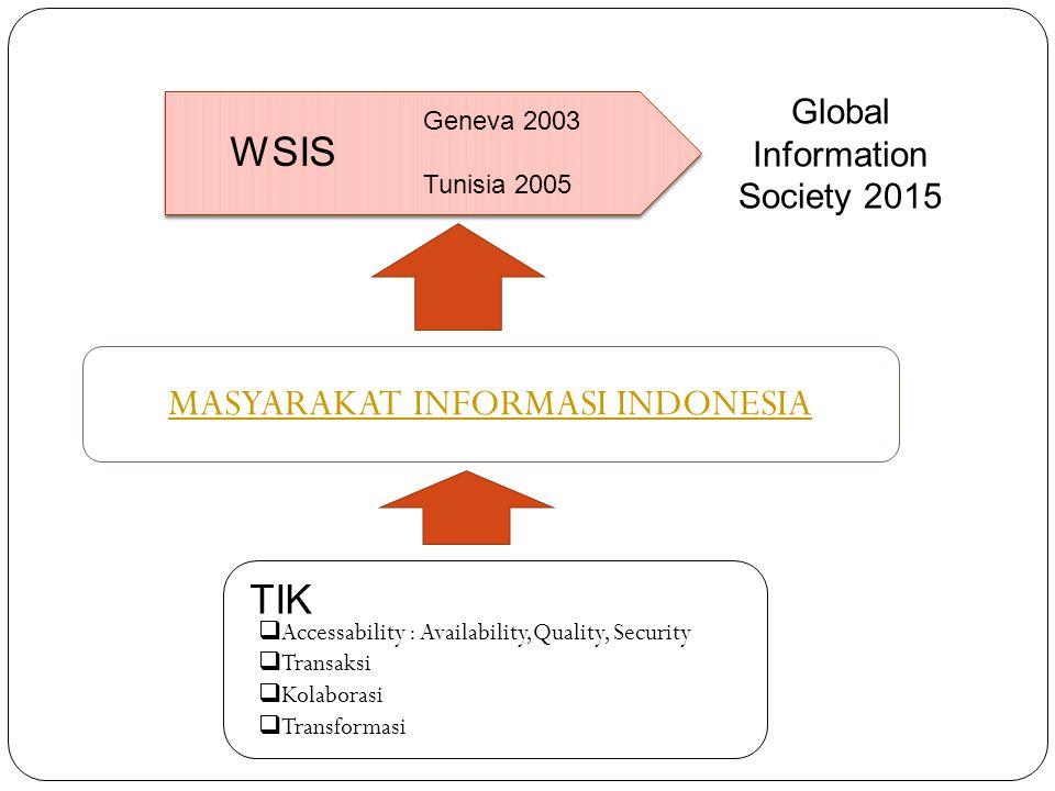 MASYARAKAT INFORMASI INDONESIA