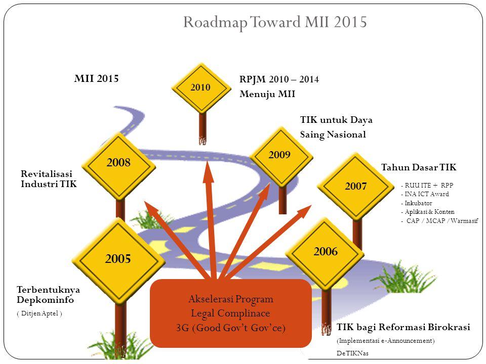 Roadmap Toward MII 2015 MII 2015. RPJM 2010 – 2014. Menuju MII. 2010. TIK untuk Daya. Saing Nasional.