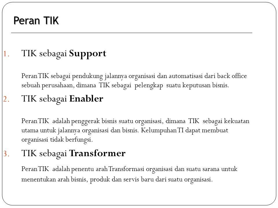 TIK sebagai Transformer