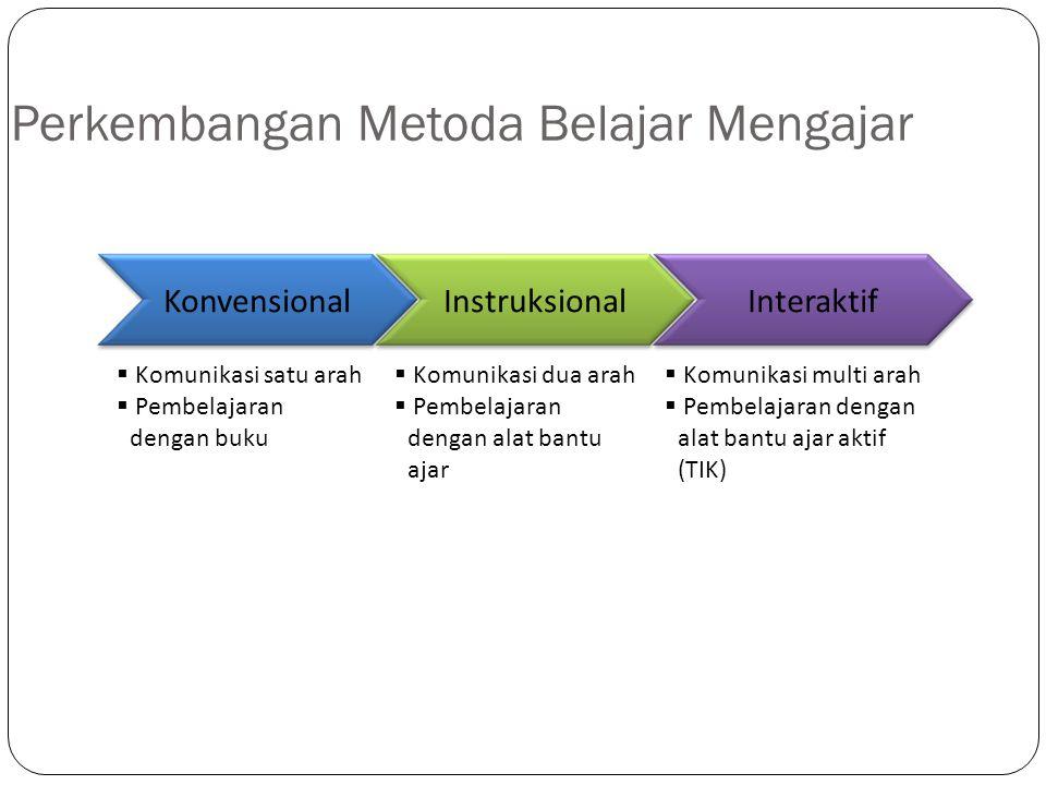 Perkembangan Metoda Belajar Mengajar