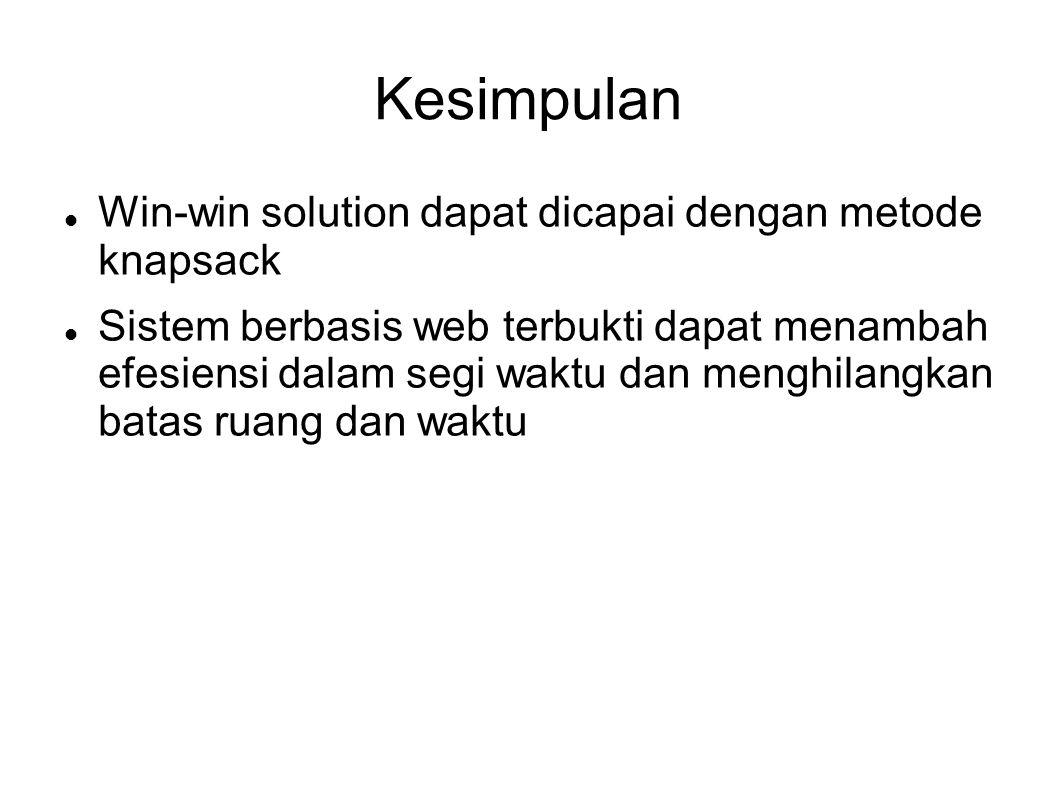 Kesimpulan Win-win solution dapat dicapai dengan metode knapsack