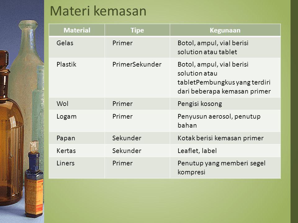 Materi kemasan Material Tipe Kegunaan Gelas Primer