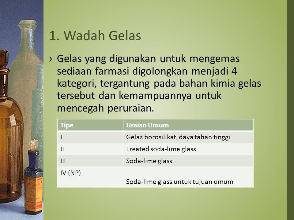 1. Wadah Gelas