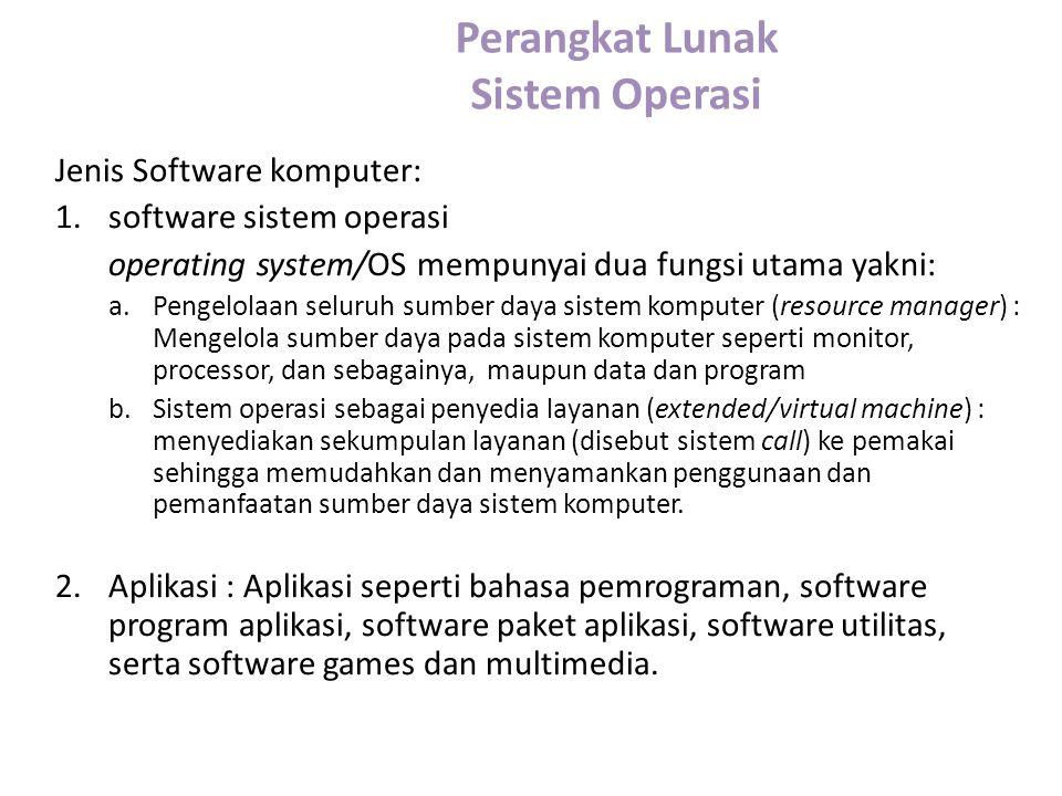 Perangkat Lunak Sistem Operasi