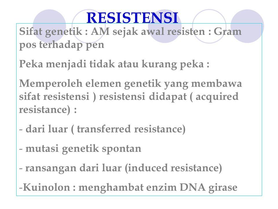 RESISTENSI Sifat genetik : AM sejak awal resisten : Gram pos terhadap pen. Peka menjadi tidak atau kurang peka :
