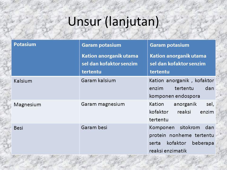 Unsur (lanjutan) Potasium Garam potasium
