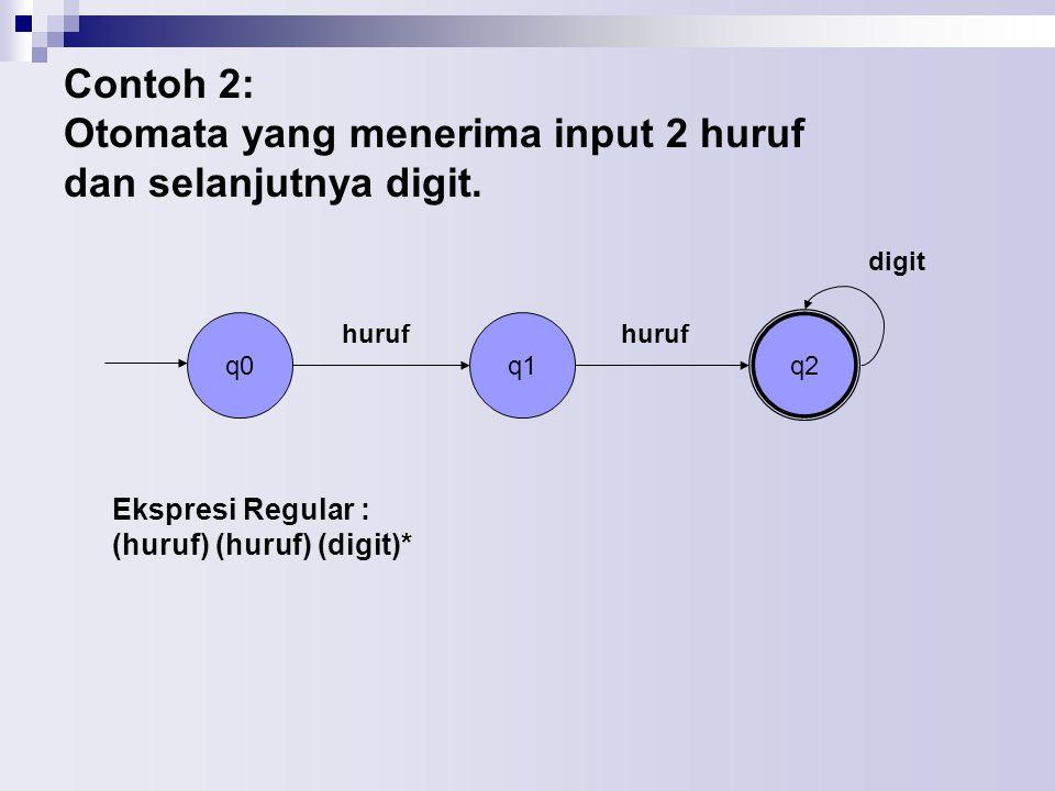 Contoh 2: Otomata yang menerima input 2 huruf dan selanjutnya digit.