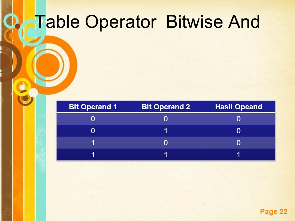 Table Operator Bitwise And