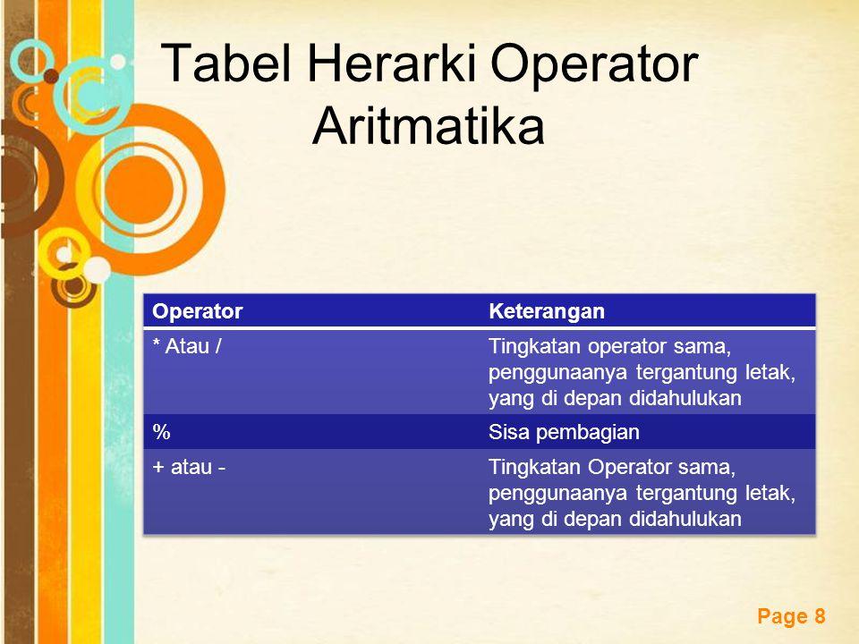 Tabel Herarki Operator Aritmatika