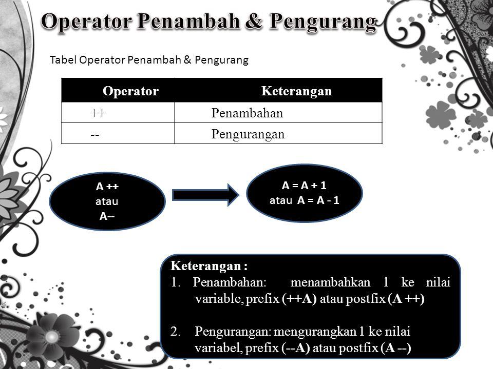 Operator Penambah & Pengurang
