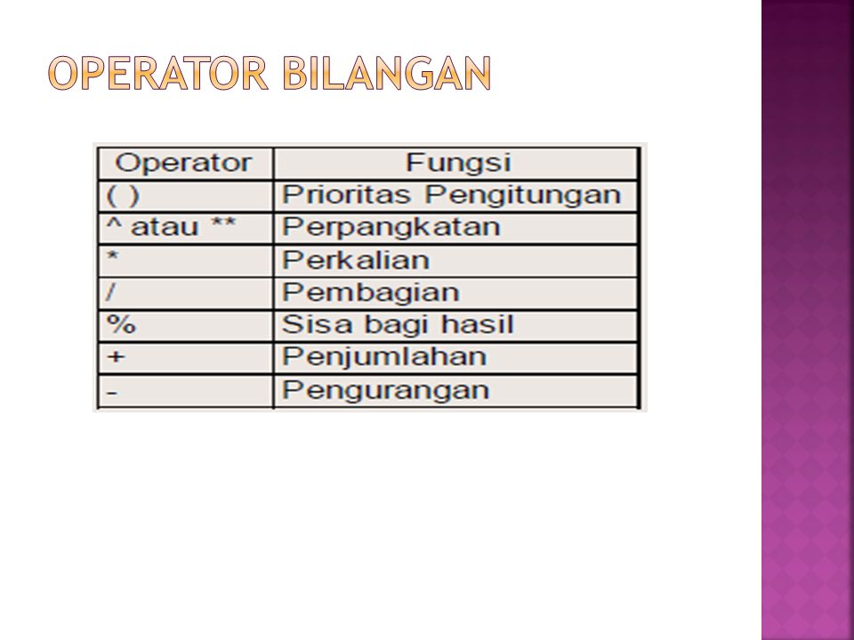 OPERATOR BILANGAN