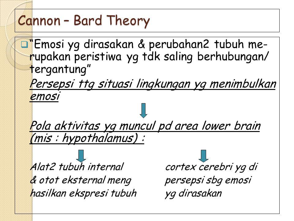 Cannon – Bard Theory Emosi yg dirasakan & perubahan2 tubuh me- rupakan peristiwa yg tdk saling berhubungan/ tergantung