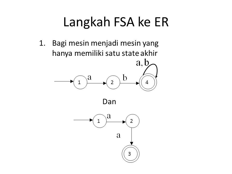 Langkah FSA ke ER Bagi mesin menjadi mesin yang hanya memiliki satu state akhir Dan 1 4 2 1 2 3