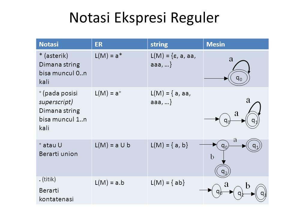 Notasi Ekspresi Reguler