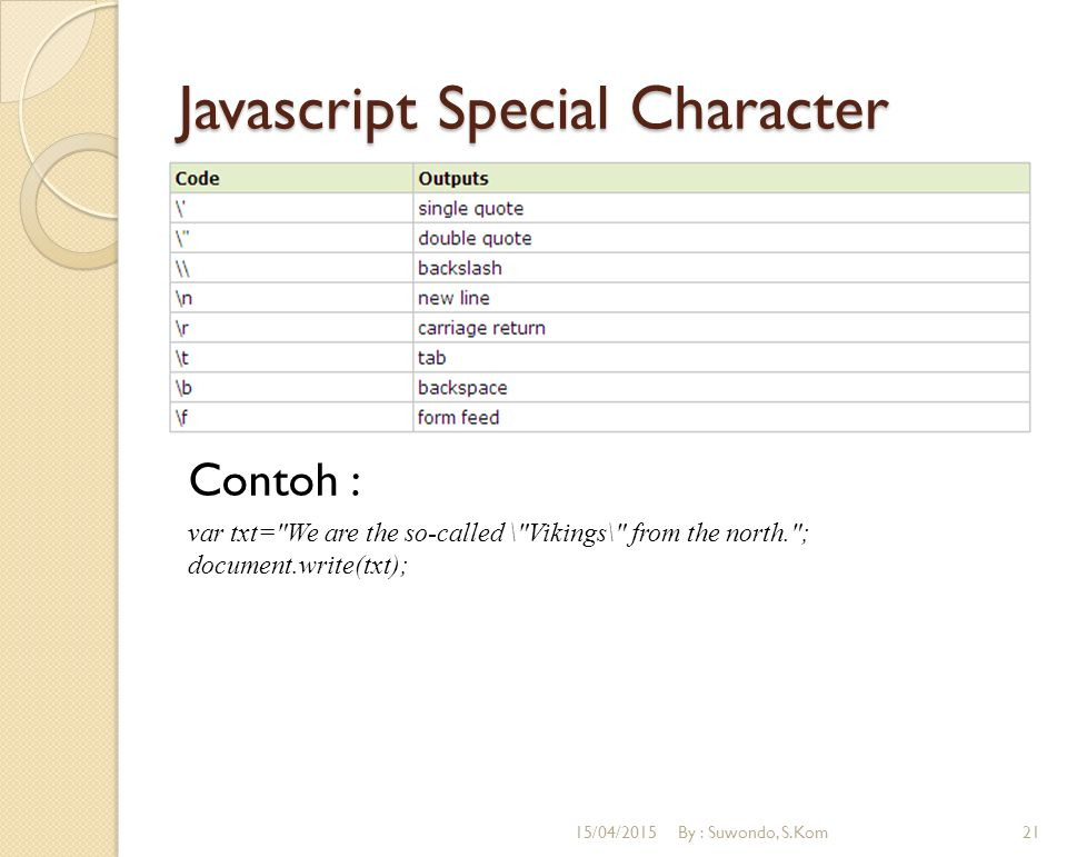 Javascript Special Character