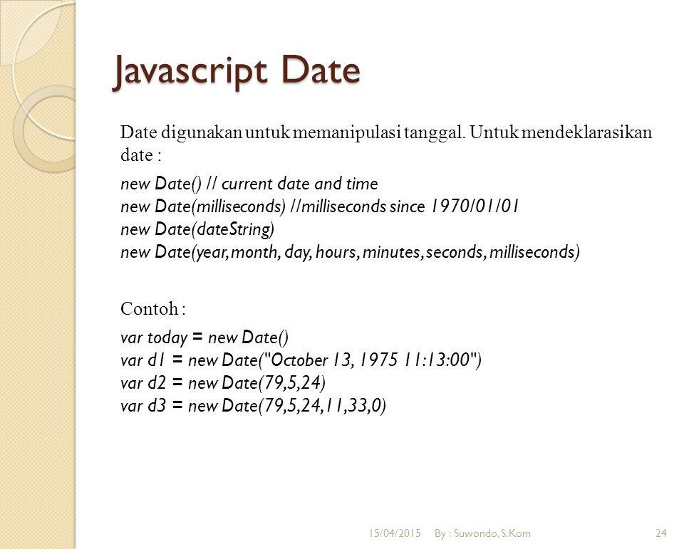 Javascript Date