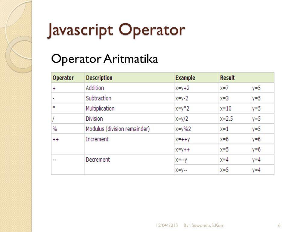 Javascript Operator Operator Aritmatika 12/04/2017 By : Suwondo, S.Kom