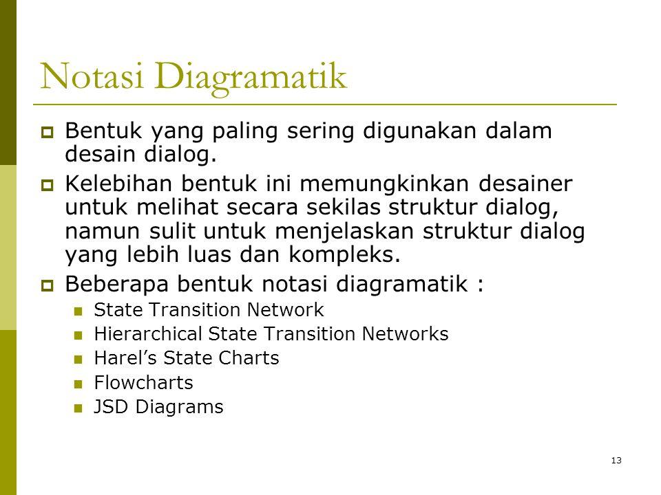Notasi Diagramatik Bentuk yang paling sering digunakan dalam desain dialog.