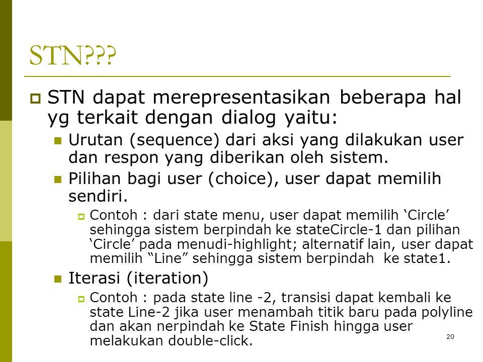 STN STN dapat merepresentasikan beberapa hal yg terkait dengan dialog yaitu: