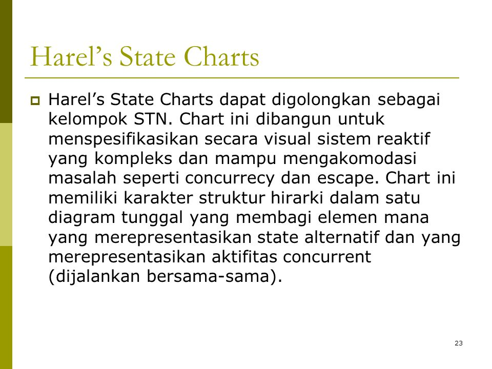 Harel's State Charts