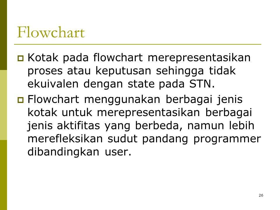 Flowchart Kotak pada flowchart merepresentasikan proses atau keputusan sehingga tidak ekuivalen dengan state pada STN.