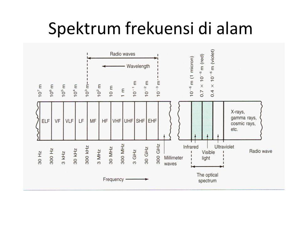 Spektrum frekuensi di alam