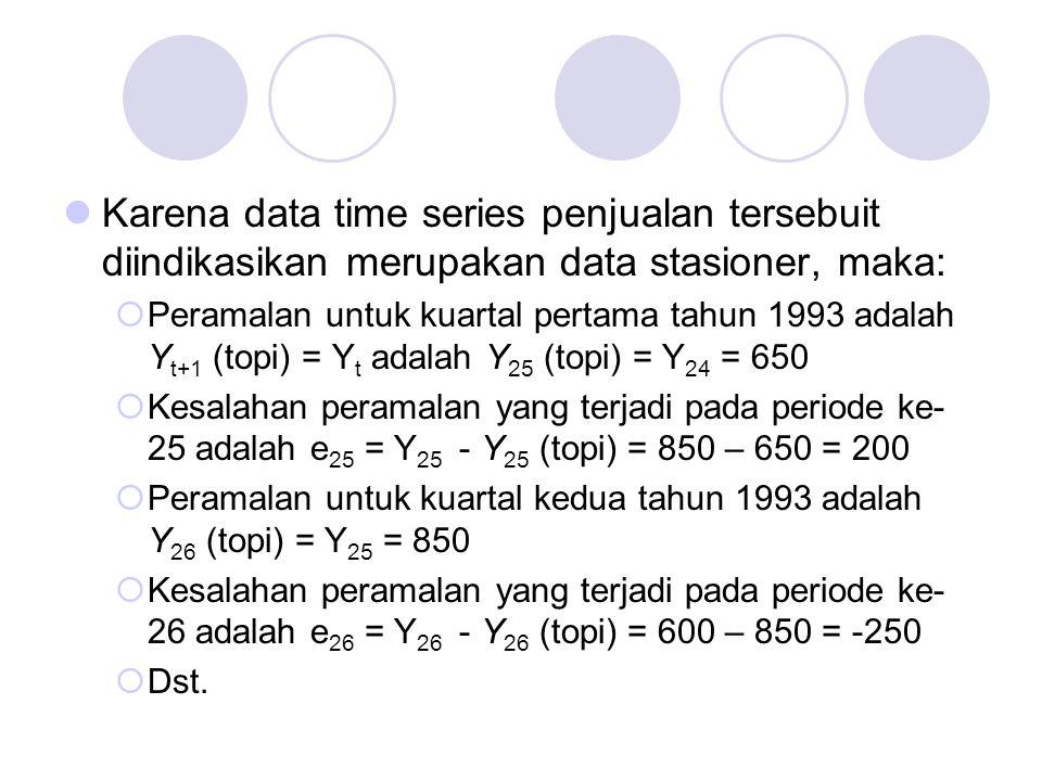 Karena data time series penjualan tersebuit diindikasikan merupakan data stasioner, maka: