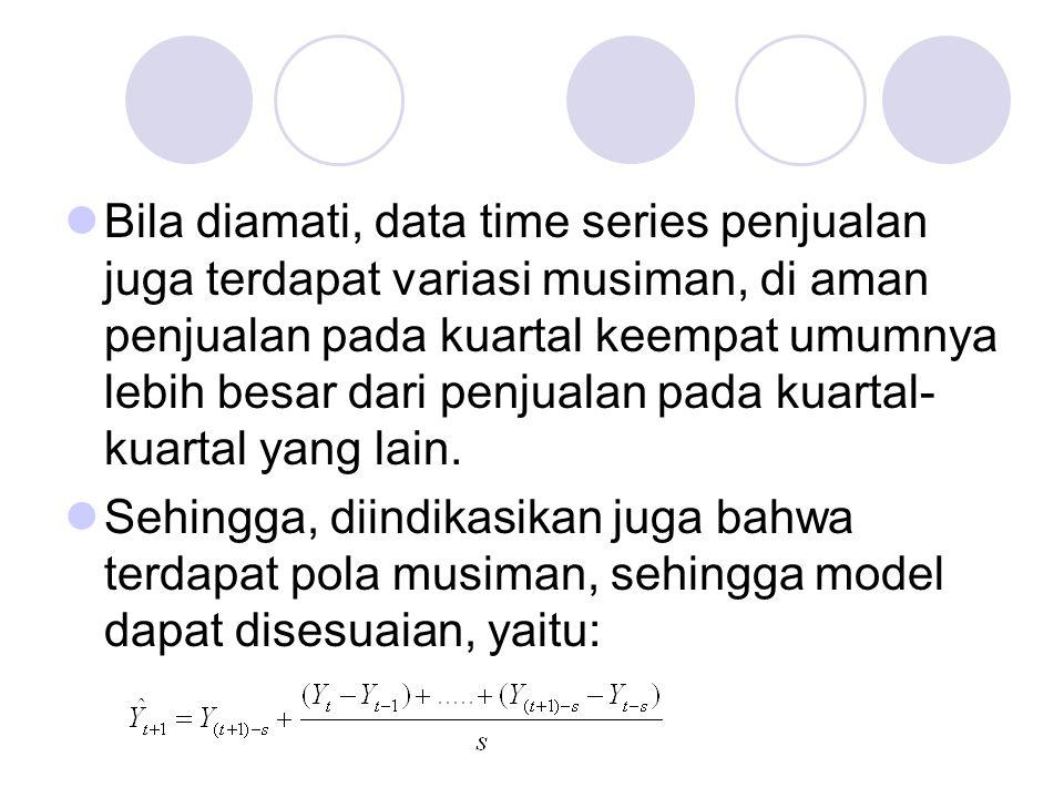 Bila diamati, data time series penjualan juga terdapat variasi musiman, di aman penjualan pada kuartal keempat umumnya lebih besar dari penjualan pada kuartal-kuartal yang lain.