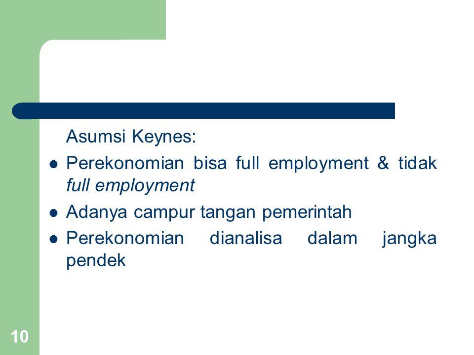 Asumsi Keynes: Perekonomian bisa full employment & tidak full employment. Adanya campur tangan pemerintah.
