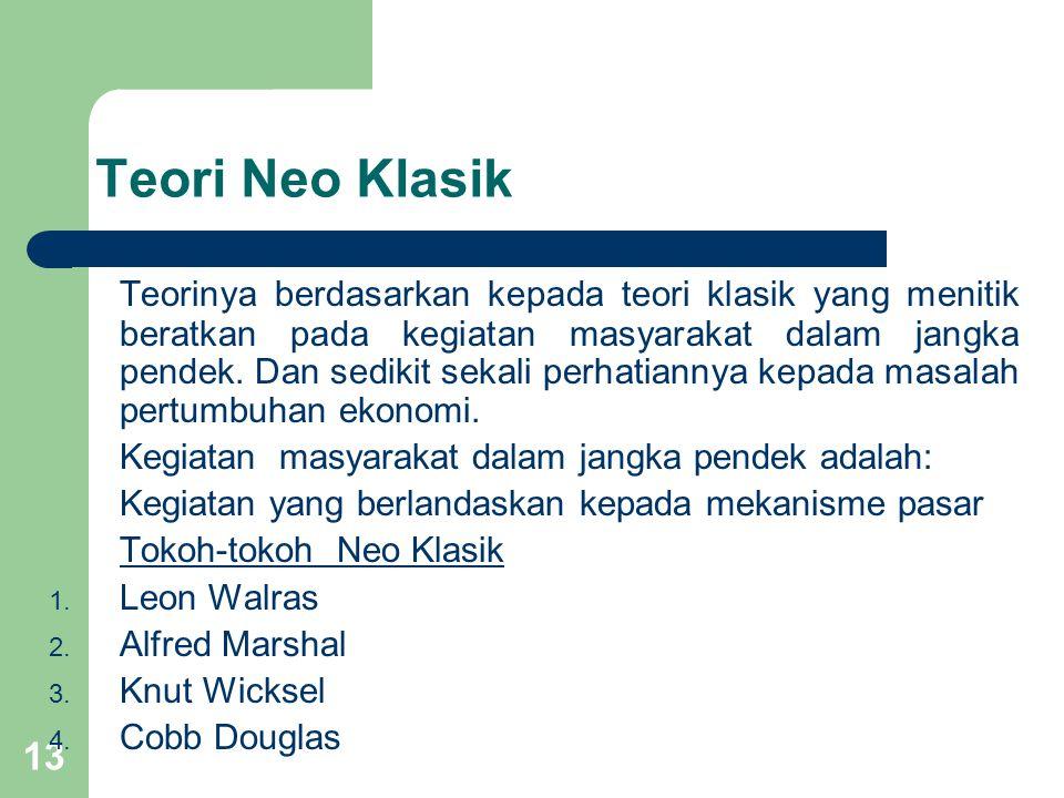 Teori Neo Klasik