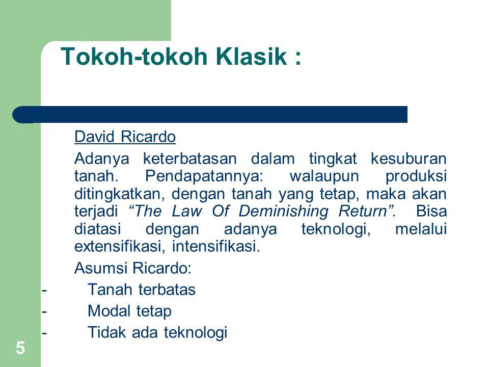 Tokoh-tokoh Klasik : David Ricardo