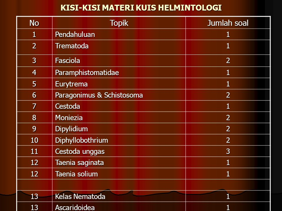 KISI-KISI MATERI KUIS HELMINTOLOGI