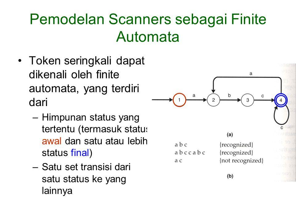 Pemodelan Scanners sebagai Finite Automata