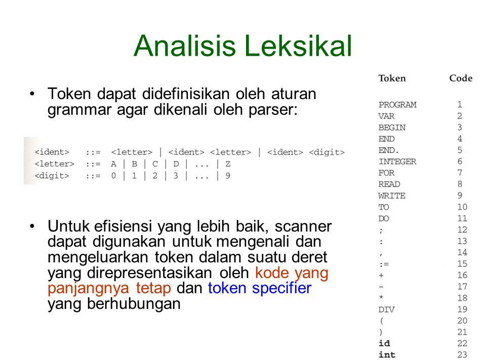 Analisis Leksikal Token dapat didefinisikan oleh aturan grammar agar dikenali oleh parser: