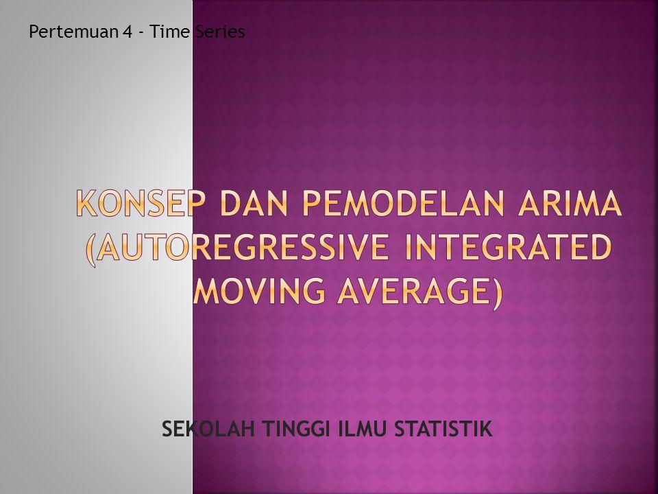 KONSEP DAN PEMODELAN ARIMA (AUTOREGRESSIVE INTEGRATED MOVING AVERAGE)