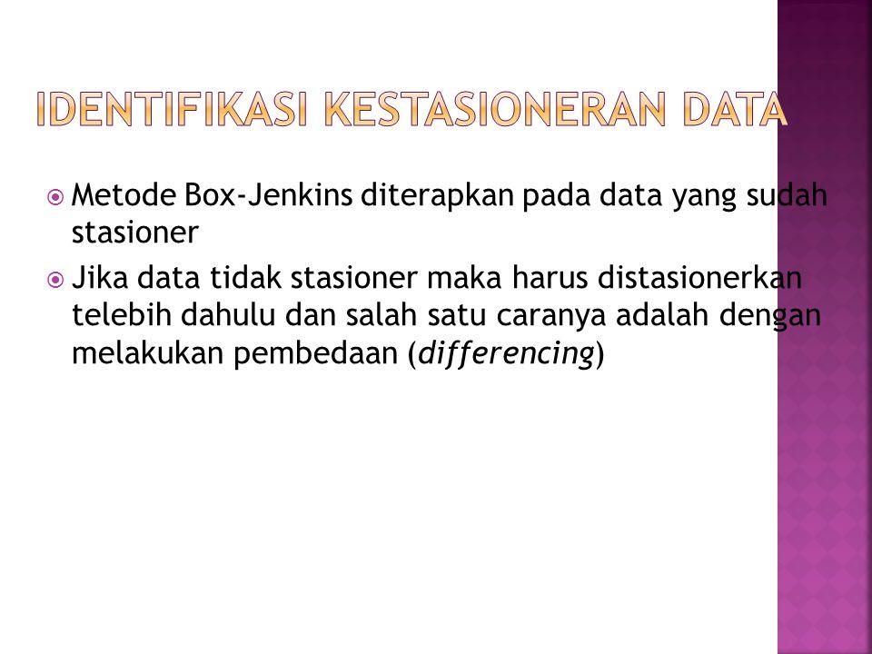 Identifikasi kestasioneran data