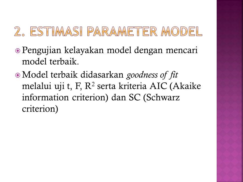 2. Estimasi parameter model