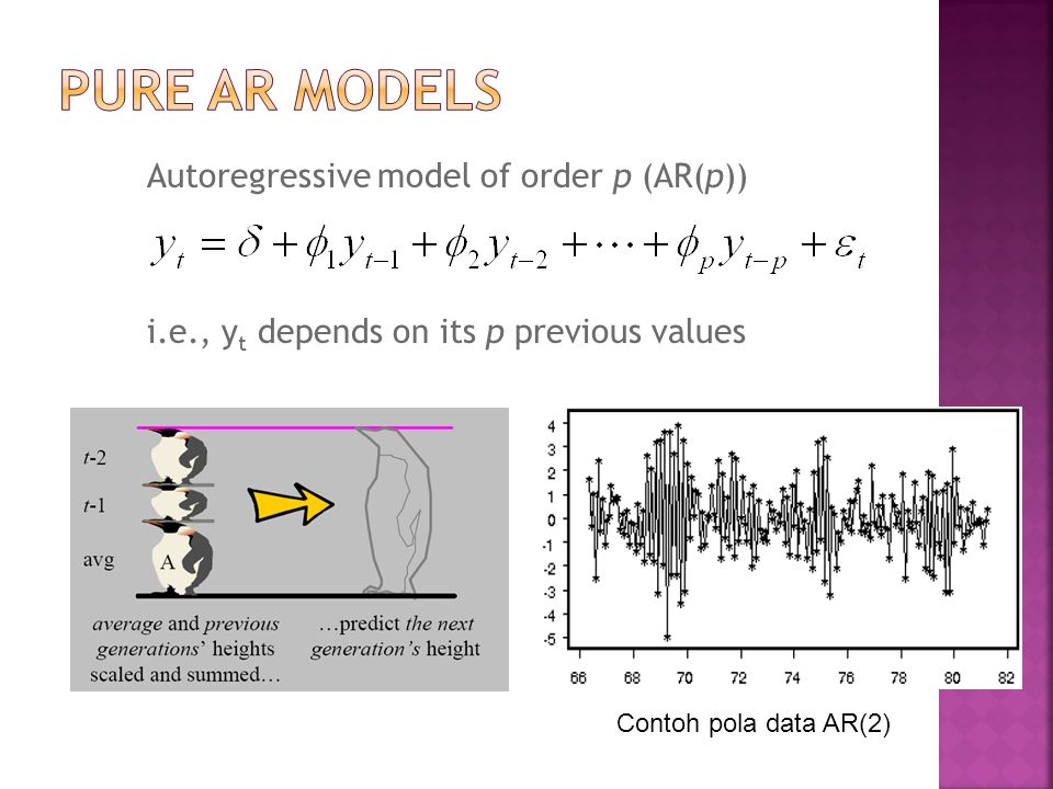 Pure AR Models Autoregressive model of order p (AR(p))