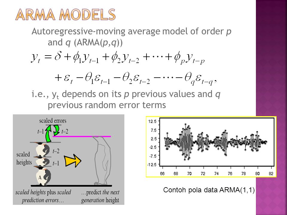 ARMA Models Autoregressive-moving average model of order p and q (ARMA(p,q))