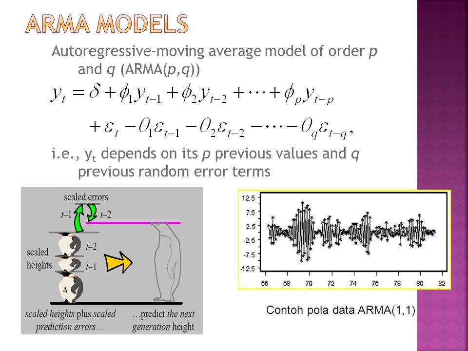 ARMA Models Autoregressive-moving average model of order p and q (ARMA(p,q))