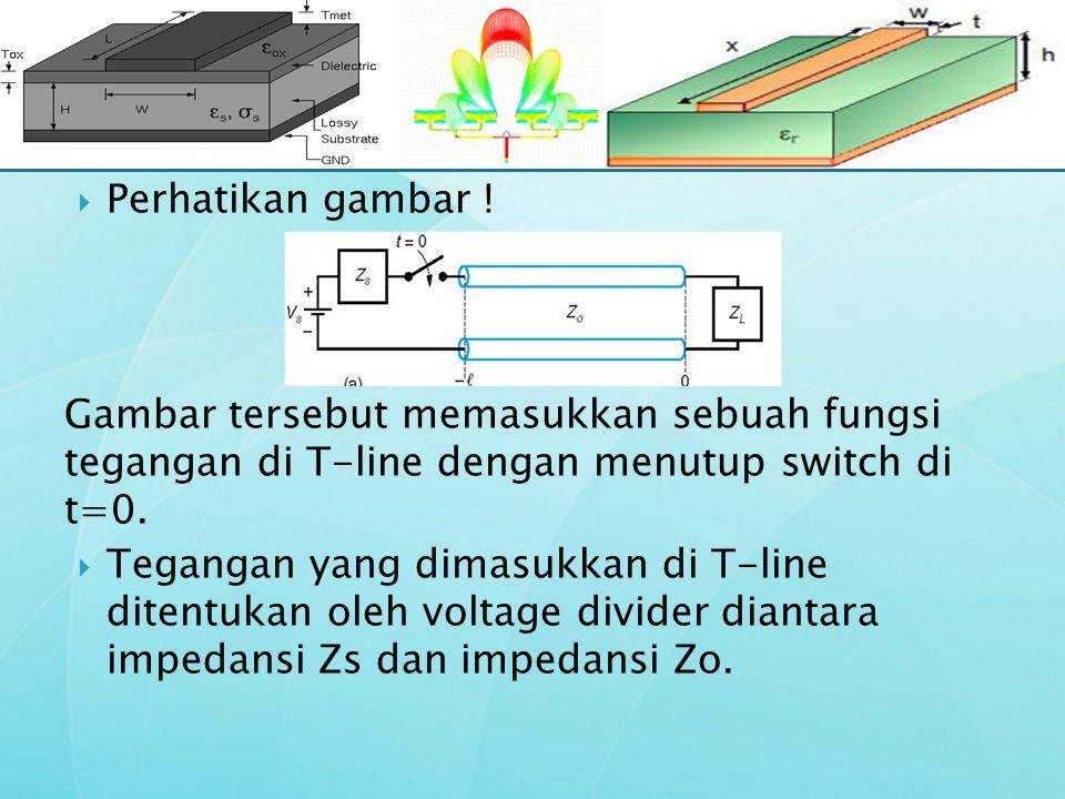 Perhatikan gambar ! Gambar tersebut memasukkan sebuah fungsi tegangan di T-line dengan menutup switch di t=0.