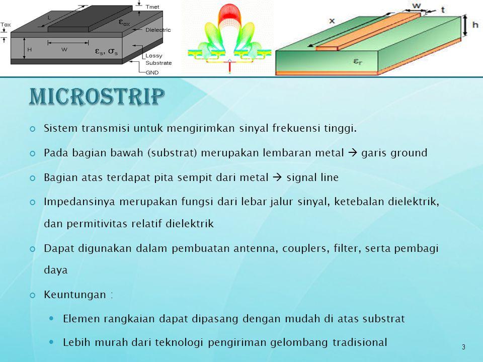 Microstrip Sistem transmisi untuk mengirimkan sinyal frekuensi tinggi.