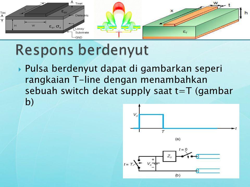 Respons berdenyut Pulsa berdenyut dapat di gambarkan seperi rangkaian T-line dengan menambahkan sebuah switch dekat supply saat t=T (gambar b)