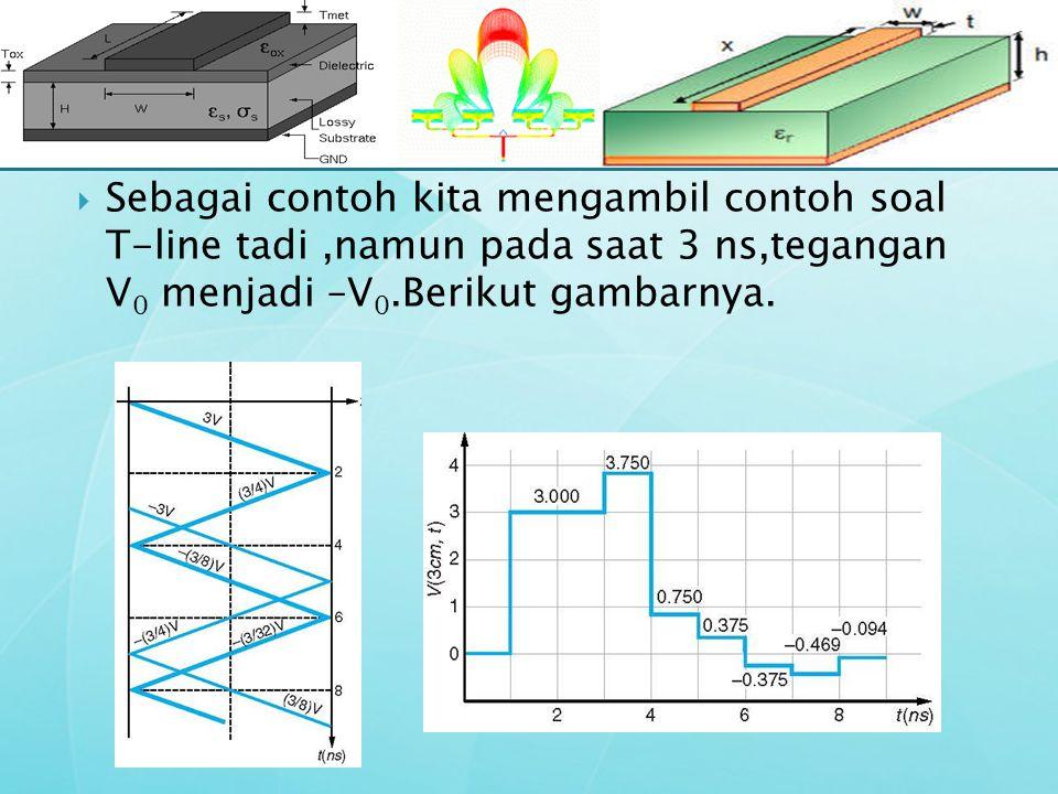 Sebagai contoh kita mengambil contoh soal T-line tadi ,namun pada saat 3 ns,tegangan V0 menjadi –V0.Berikut gambarnya.